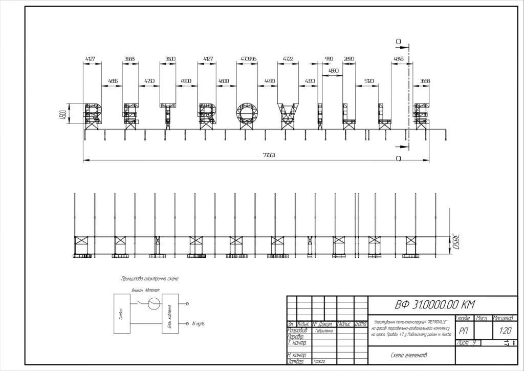 """Проектирование крышной вывески для ТРЦ """"Retroville"""""""
